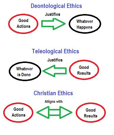 Ethics vs morals  Grammarist