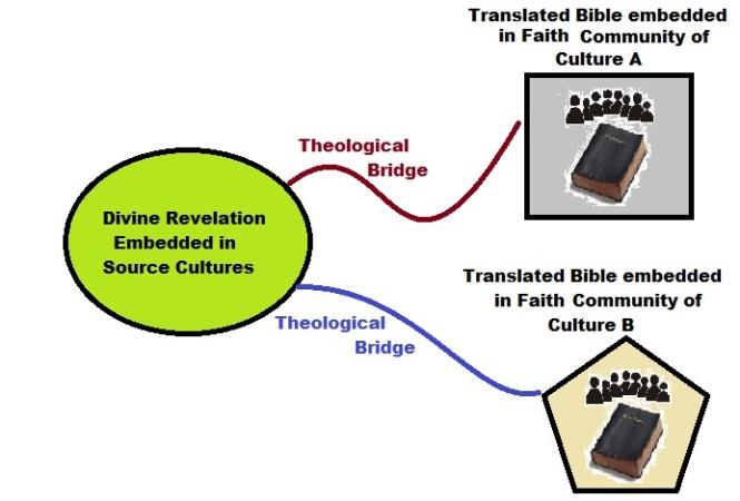 Theologian role A