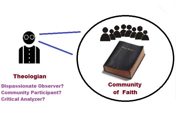 Theologian role