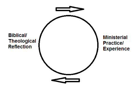 cycle-of-reflection