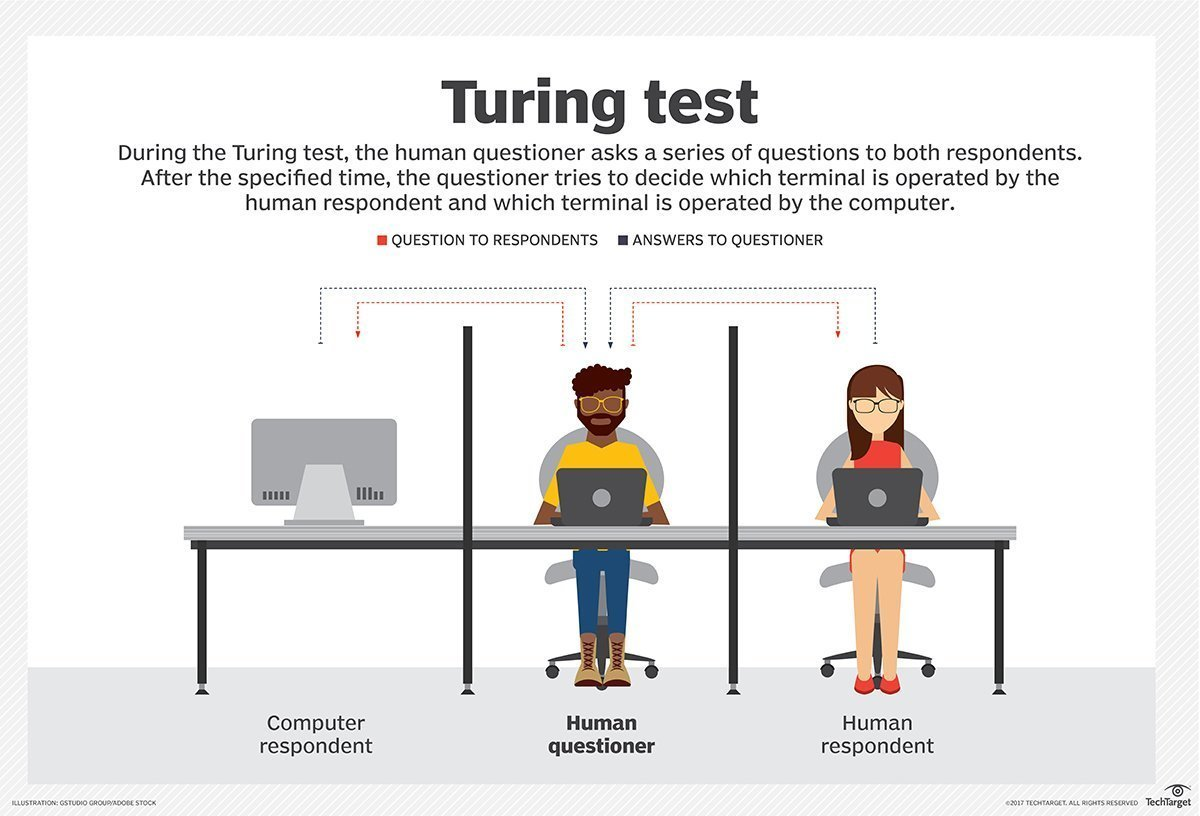 crm-turing_test
